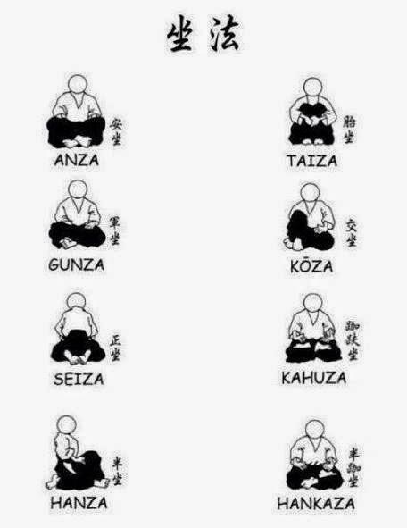 modo de sentar